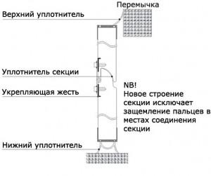 joonis_rus